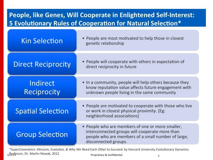 reciprocity defined