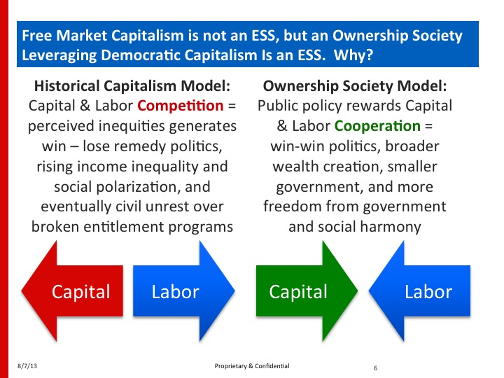 Ownership Society as ESS